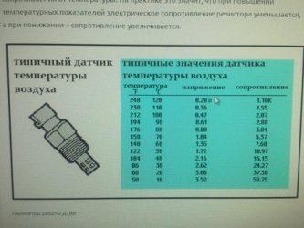 Признаки неисправности датчика температуры всасываемого воздуха