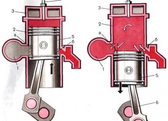 Что лучше двухтактный или четырехтактный двигатель?
