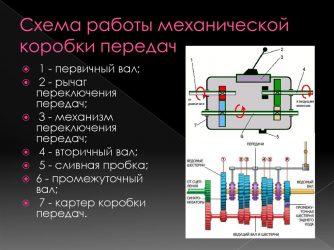 Принцип работы механической коробки передач автомобиля