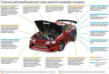Нужно ли прогревать инжекторный двигатель?