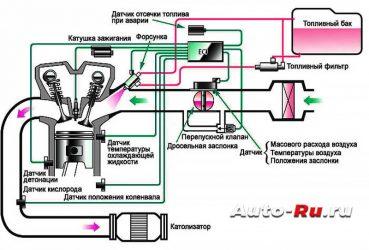 Что такое датчик erp на бензине?
