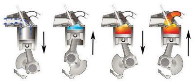 Признаки раннего зажигания дизельного двигателя