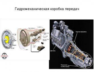 Гидромеханическая коробка передач что это такое?