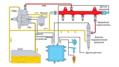 Обратка топливной системы дизельного двигателя