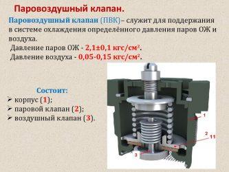 Паровоздушный клапан системы охлаждения