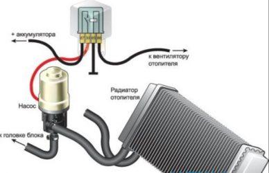 Установка дополнительного насоса в систему отопления автомобиля