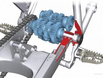 Как работает коробка передач на мотоцикле?