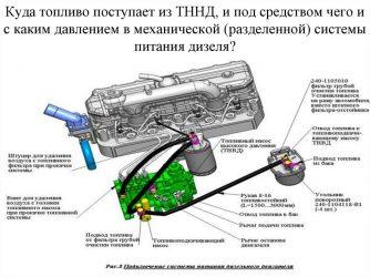 Удаление воздуха из системы питания дизельного двигателя