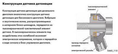 Если не работает датчик детонации какие признаки?