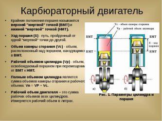 Что называется литражом двигателя?