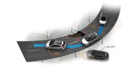 Система курсовой стабилизации автомобиля