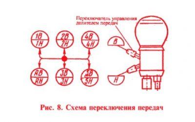 Как включается коробка передач на камазе?