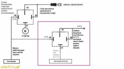 Как разблокировать сигнализацию машины заблокировался двигатель?