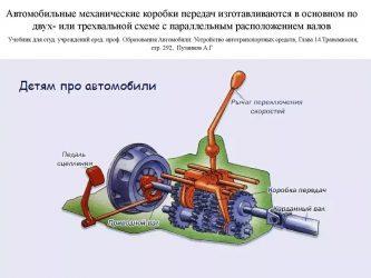 Как устроена механическая коробка передач?