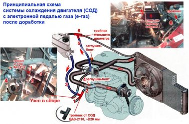 Признаки завоздушивания системы охлаждения двигателя