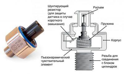 Для чего нужен датчик детонации двигателя?