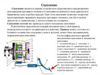 Принцип работы сцепления механической коробки передач