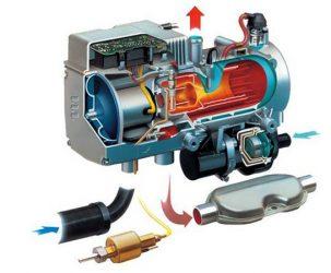 Как работает предпусковой подогреватель двигателя?