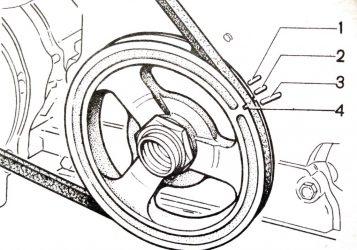 Как изменить угол опережения зажигания на инжекторе?