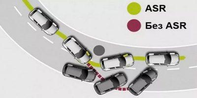 Система asr в автомобиле что это?