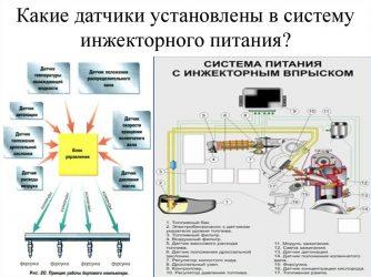 Работа датчиков инжекторного двигателя