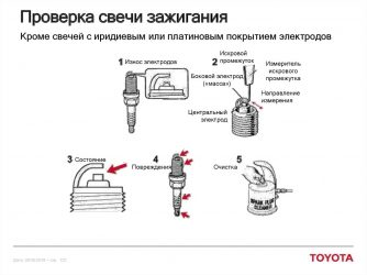 Как проверить работу свечей зажигания на инжекторе?