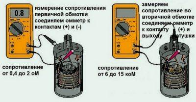 Как определить какая катушка зажигания не работает?