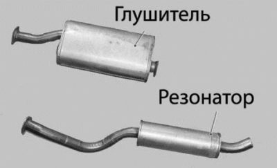 Глушитель и резонатор в чем разница?