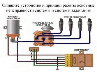 Принцип работы коммутатора системы зажигания