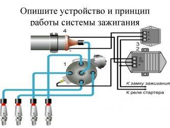 Для чего нужен вариатор в системе зажигания?